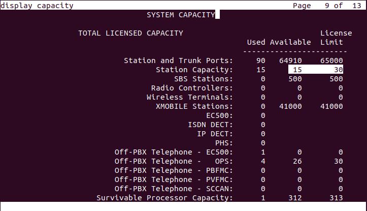 Avaya R6 System Capacity.png