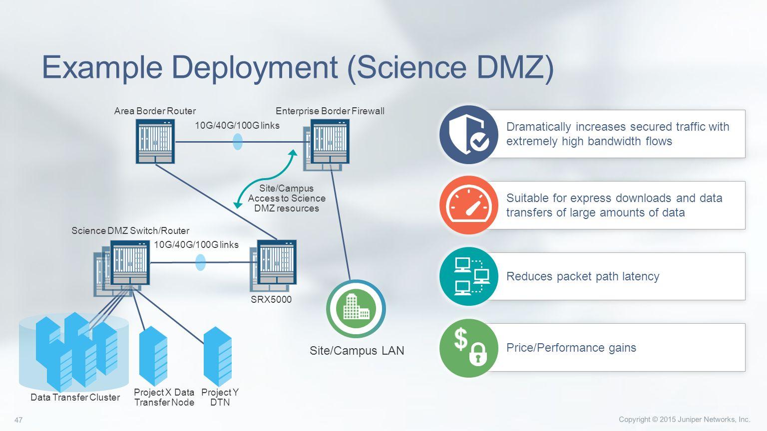 science-dmz1.jpg
